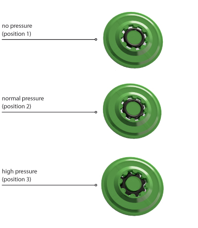Working Principle of Pressure Compensating Aerators